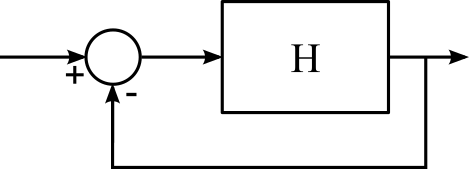 Closed-loop stability analysis – PISA