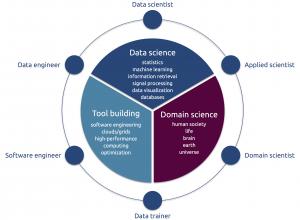 ecosystemScience
